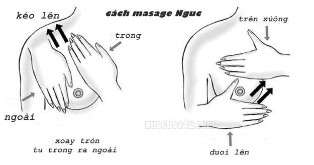 cach-massage-vung-nguc