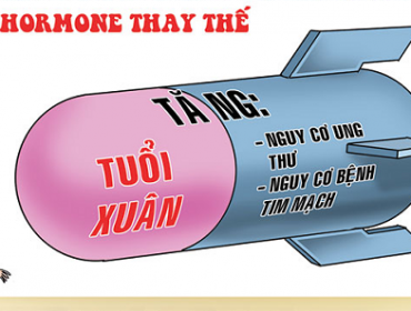 lieu-phap-hormone-thay-the-hrt-gay-ung-thu-vu-va-buong-trung