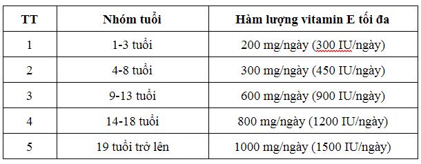 cach-dung-vitamin-e