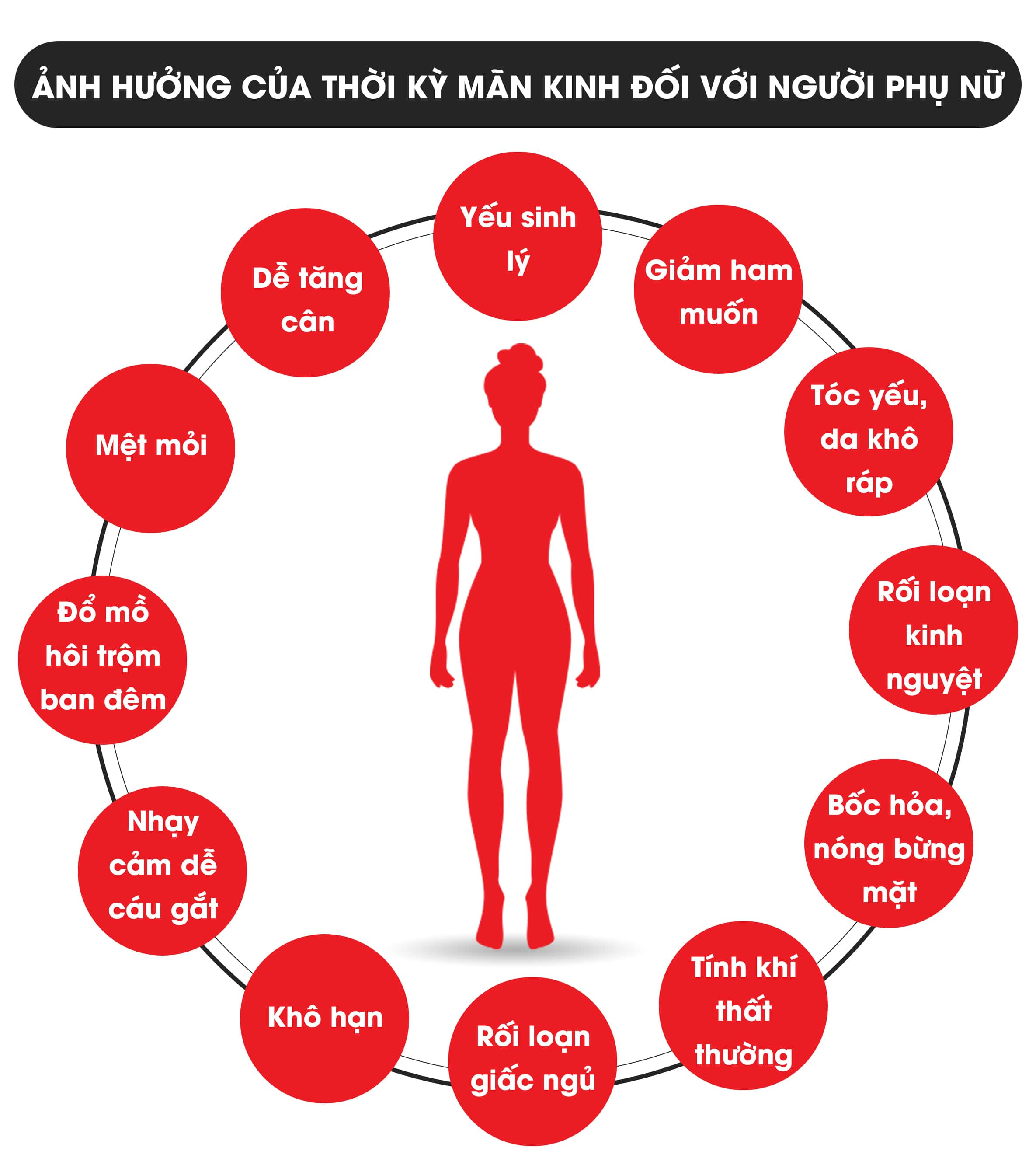 anh-huong-cua-thoi-ky-tien-man-kinh-doi-voi-phu-nu